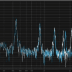 The Problem with Frequency Transposition and Music, Part 1