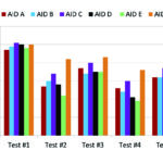 Comparing MPOs from Six Different Hearing Aid Manufacturers: Headroom Considerations