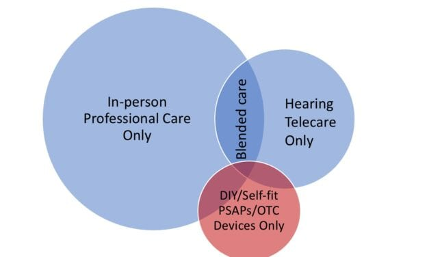The Rise of the Disrupters in Hearing Healthcare