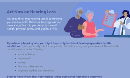 ASHA Poll Results Show 'Inaction' On Hearing Loss