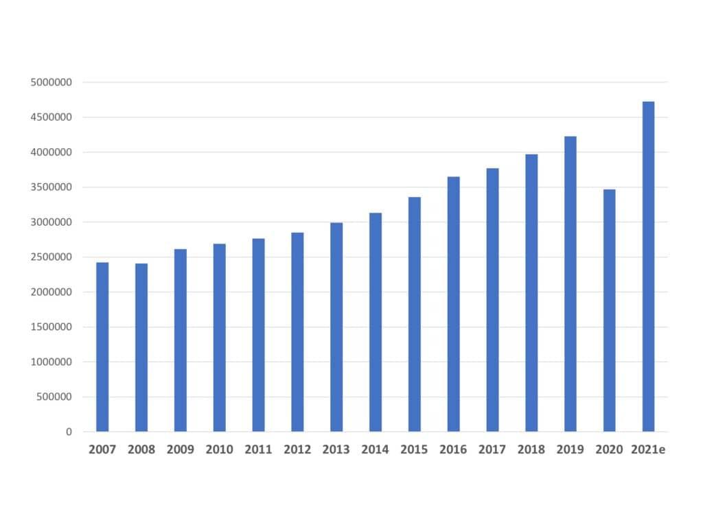 İşitme cihazı pazarının büyümesi